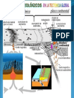 procesos geologicos