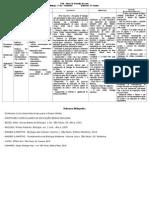 PTD Biologia 2 Trimestre