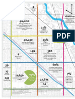 Wicker Park Bucktown Parking Study factoids