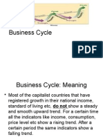 Business Cycle (Economics)