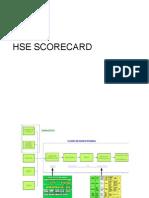HSE Scorecard