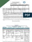 6º Mate. Distribución de Contenidos y Habilidades 2015