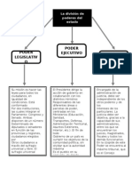 Mapa conceptual de los poderes del estado