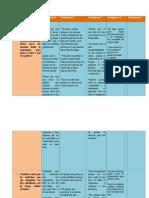 Matriz de Transcripcion de Informacion