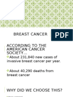 breast cancer in women- semester long project powerpoint