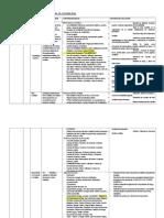 PLAN CURRICULAR CONTABILIDAD-RESUMEN.docx