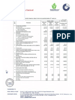 Financial Results & Auditors Report for June 30, 2015 (Standalone) [Result]