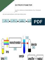Spektrofotometer Kuliah b).11!01!10