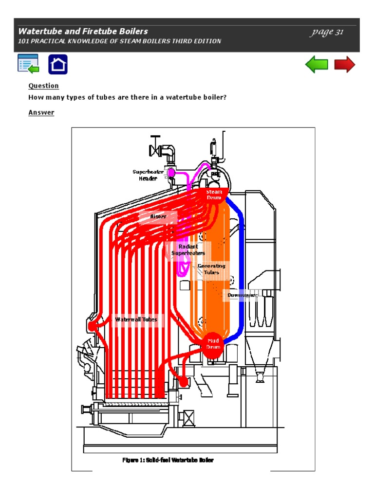 Content boiler convection pooptronica
