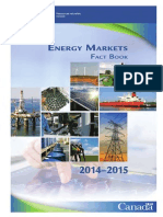 Energy Market Facts