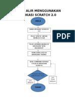 Carta Alir Menggunakan Aplikasi Scratch 2
