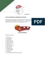 Lista de Reserva Campeonato 2015-16