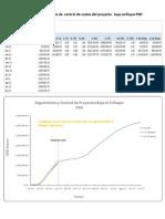 Analisis de escenarios de control de costos bajo enfoque PMI.pdf