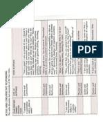 handout active and constructive responding (flourish seligman)