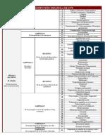 20002366 Constitucion Espanola 1978 Tabla Resumen en A3