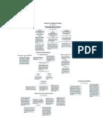 Teoría de La Comunicación Humana Mapa 3.a Sep_19_2014
