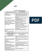 Anestesi Pediatri Wordpress