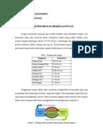 Produksi Biomassa Secara Berkelanjutan (Fitria Putri Dwi P. 2312132015)