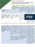 4.-MODELOS_PSICOLOGICOS
