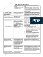 Cpd Types and Conditions March 2014