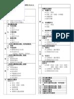 BCN 3113 Proforma 作文教学