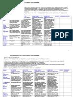 Organisational Self-Assessment Questionnaire
