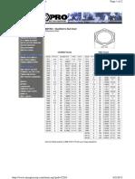 Stud-Bolt-Chart.pdf