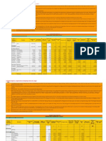 Depreciation Auto Calculation Sheet(1)