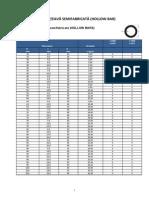 Catalog-tevi-semifabricate-hollow-bars.pdf