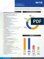 Snapshot of the Philippines Shared Services and Bpo Market
