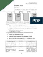Introducción Contabilidad Costes
