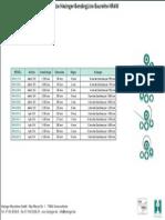Technische Daten 4-Rollen Rundwalze HR4W