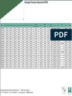 Technische Daten Abkantmaschine PRCN