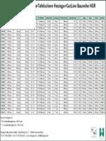 Technische Daten Industrie-Tafelschere HGR