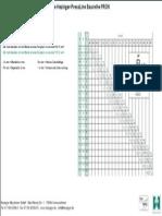 Presskrafttabelle CNC-Abkantpresse PRL