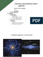 Historia de Nuestros Conocimientos Sobre Las Galaxias