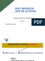 Modelo de gestión de activos