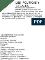 Variables Politicas y Legales