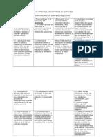 Estrategias de Evaluacion de Aprendizajes Centrados en Elproceso