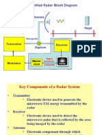 Radar Transmitter-4.ppt