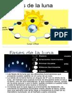Historia Fases y Eclipses