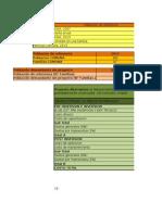 Mejoramiento de Canales de Riego de Veliz (1)