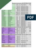 JF2 CETUSA Preliminary List