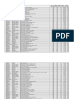 Rezultatele examenelor de BAC 2015