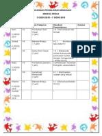 Rancangan Pengajaran Mingguan 2