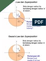 3 Hukum Gauss Continued (1)