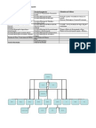 Estrutura Da Administração de Lisboa