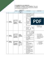 20-07-15-Evaluación Del Desempeño de Los Formadores