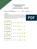 core administrative activity summary(5)