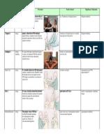 Shoulder Muscle Tendon Pathology